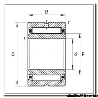 60 mm x 85 mm x 25 mm  KOYO DC4912VW cylindrical roller bearings