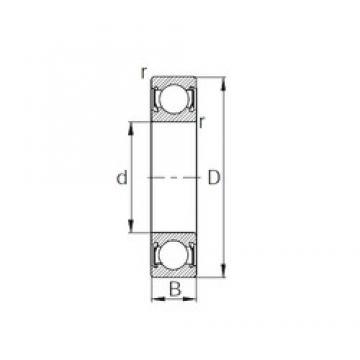 85 mm x 130 mm x 22 mm  KBC 6017DD deep groove ball bearings