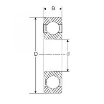 40 mm x 62 mm x 12 mm  SIGMA 61908 deep groove ball bearings