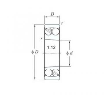 25 mm x 62 mm x 17 mm  KOYO 1305K self aligning ball bearings